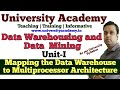 L6: Mapping the Data Warehouse to a Multiprocessor Architecture | Shared Memory,Disk and Nothing