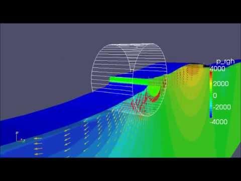 What Is The Orbital Diagram 12volt Com Wiring Diagrams Rotational Wave Energy Converter (single Bucket Turbine, Openfoam Simulation, Power ...