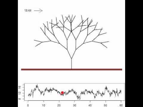 Simple model of tree subject to turbulent wind
