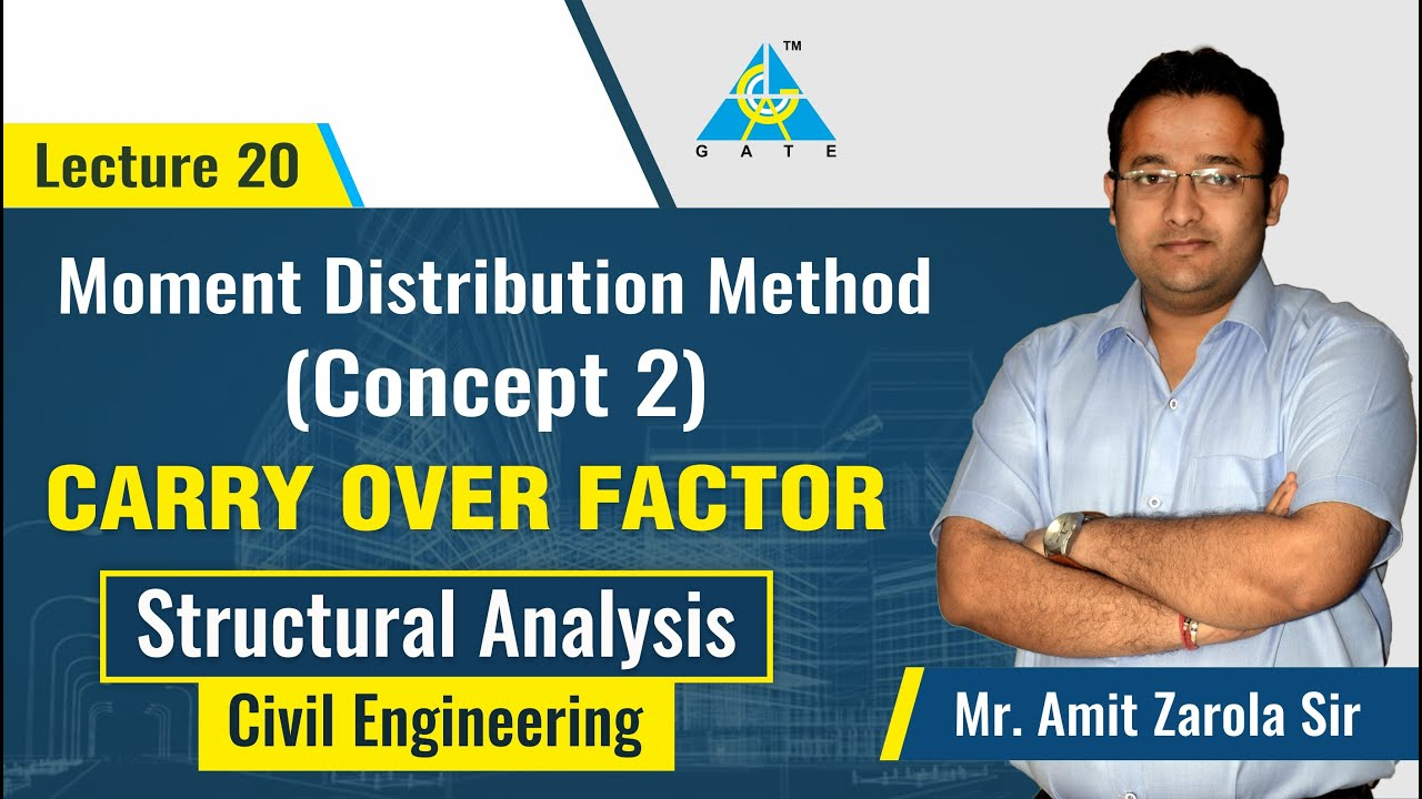 Moment Distribution Method (Concept 2) | Carry over Factor | Lecture 20 | Structural Analysis