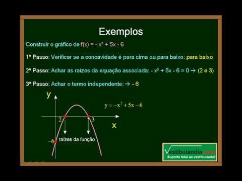 Matemática  Aula 5  Função do Segundo Grau  Parte 3