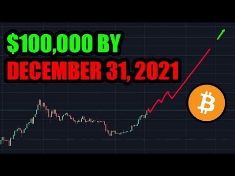 """Bitcoin Is Likely To Hit $100,000 By December, 31 2021. --Anthony Pompliano [Prediction Review]"