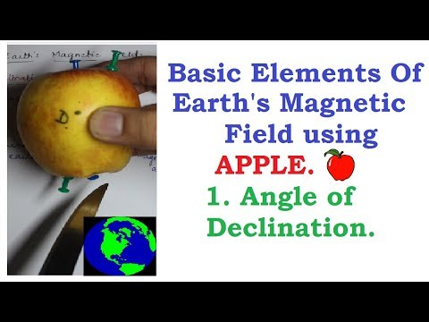 Basic Elements Of Earth's Magnetic Field using APPLE!! || Angle Of Declination || CLASS XII