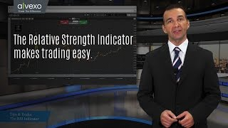 Tips & Tricks   The RSI indicator