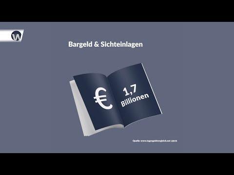 Hinter den Kulissen von Hauck & Aufhäuser: Wie legen die Deutschen an? (Folge 2/5)