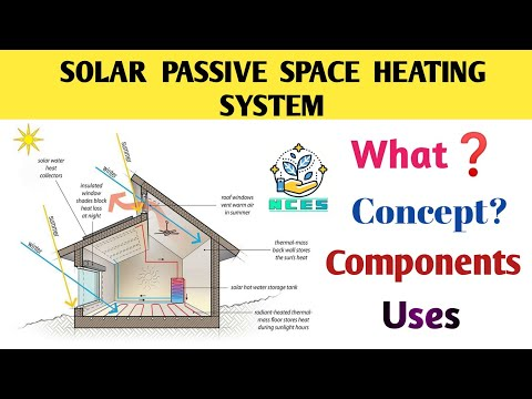 solar passive space heating system || solar energy use in building.
