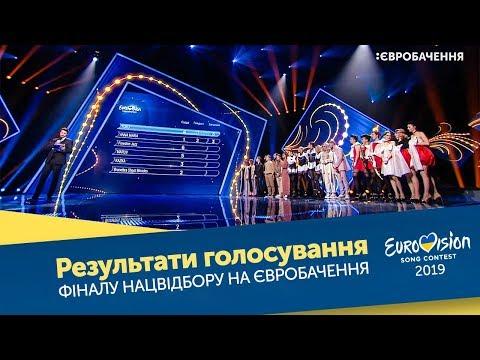 Результати голосування. Фінал. Національний відбір на Євробачення-2019