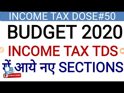 Income Tax Slab For Ay 2019 20 2018 19 क य ह Income Tax