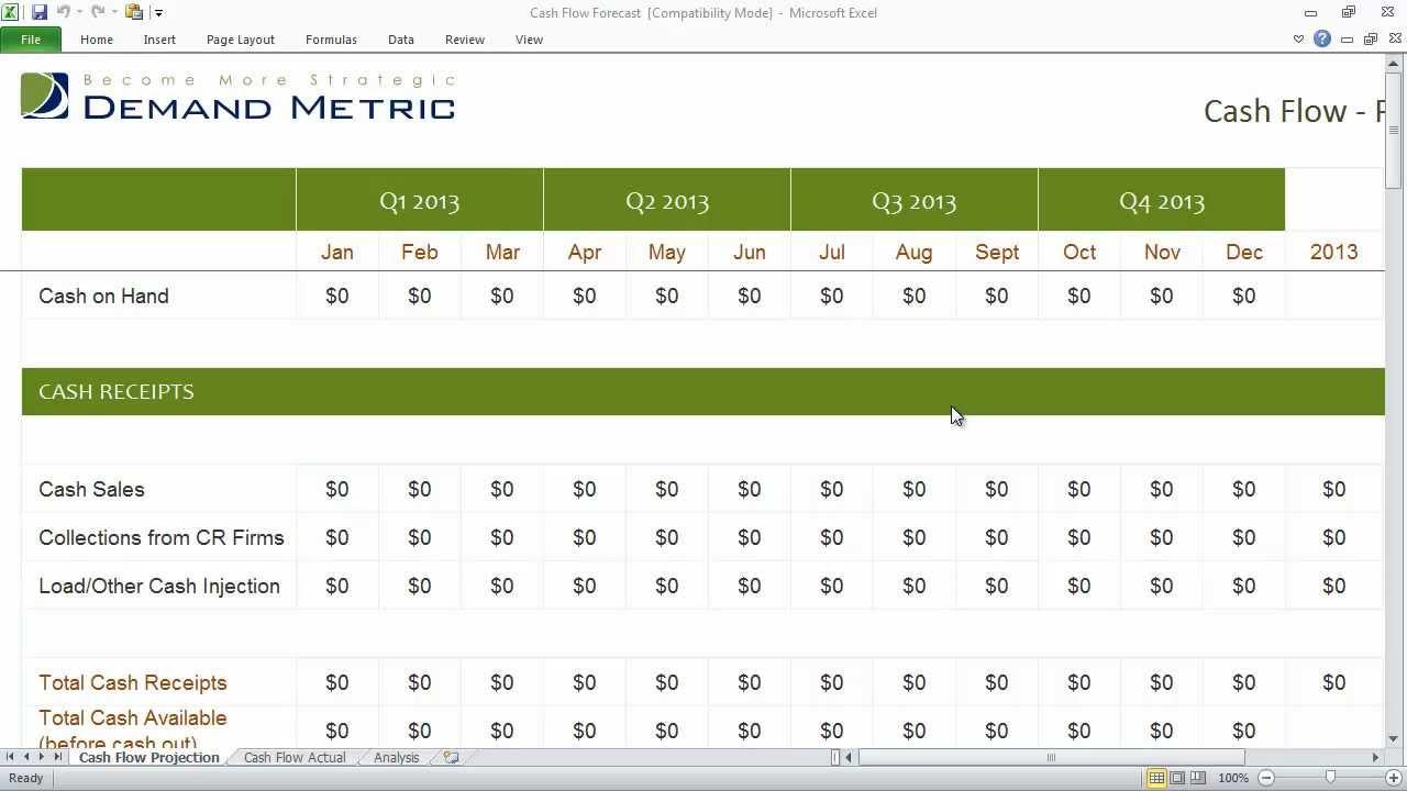 Free Worksheet Cash Flow Projection Worksheet cash flow projections template analysis sample 10 forecast youtube