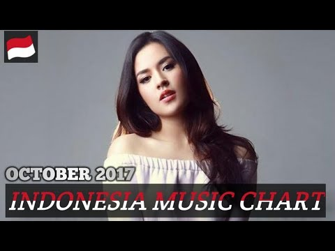 INDONESIA MUSIC CHART | OCTOBER 2017