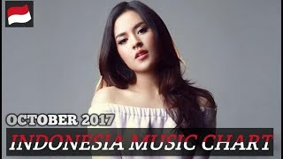 Video INDONESIA MUSIC CHART | OCTOBER 2017 download MP3, 3GP, MP4, WEBM, AVI, FLV Oktober 2018