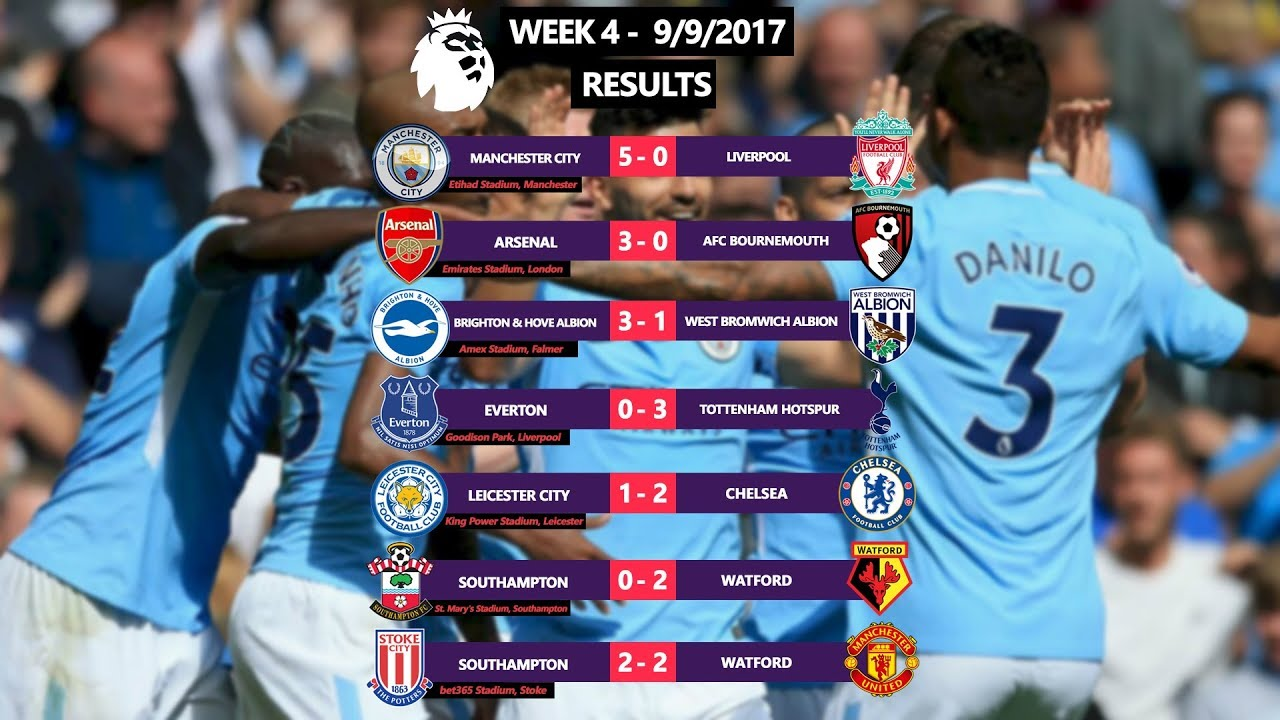 Premier League live scores and table: Latest goals and standings from gameweek ...