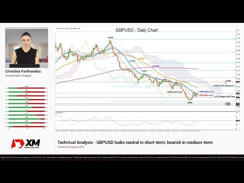 Technical Analysis: 28/08/2018 - GBPUSD looks neutral in short-term; bearish in medium-term