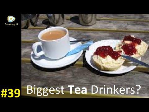 Top 10 Countries by Tea Consumption per capita