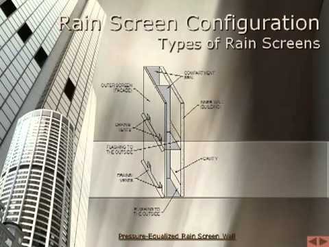 Rain Screens - Understanding the Principles