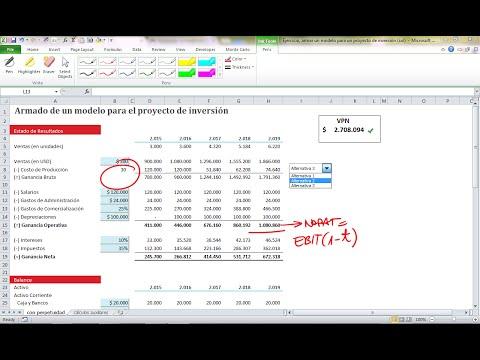 Cómo armar un modelo en Excel para un proyecto de inversión