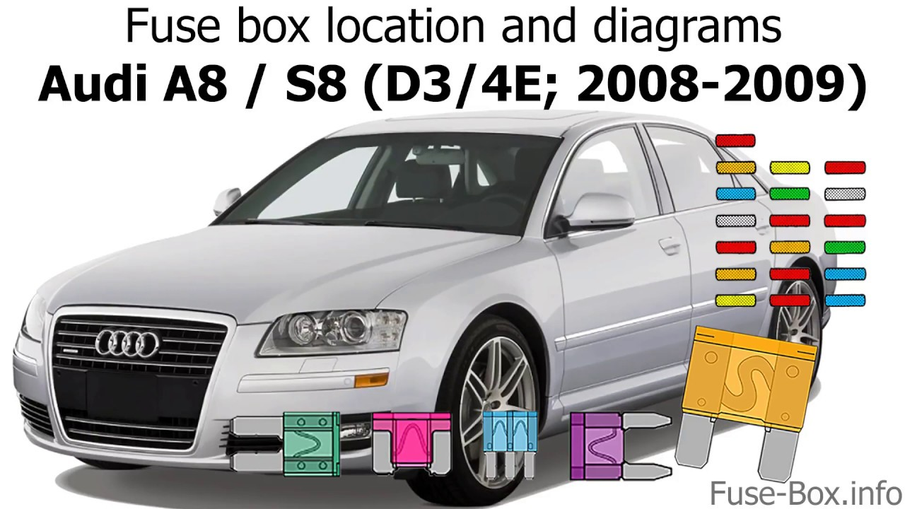 Fuse box location and diagrams: Audi A8 / S8 (2008-2009) - YouTube | Audi A8 Fuse Diagram |  | YouTube