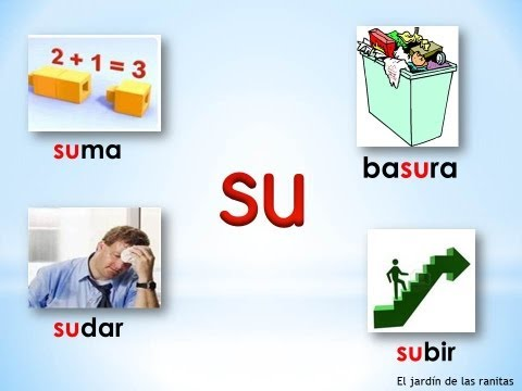 4 Sílabas sa se si so su - Syllables with S - YouTube
