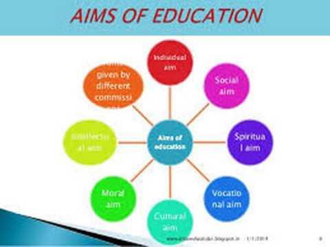 United States of America | Education | United Nations Educational .