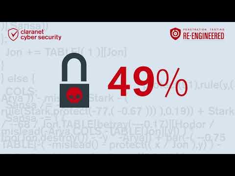 Claranet Cyber Security | DEVSEC DISHARMONY