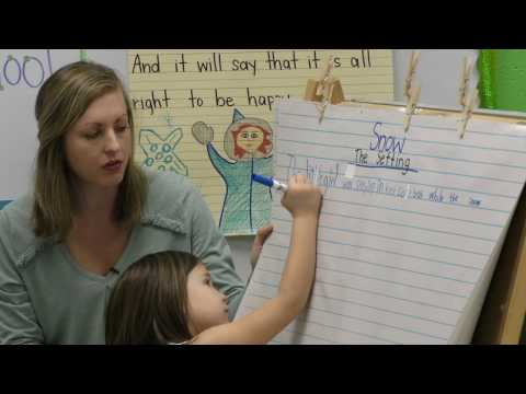 Teacher Modeling Series: Interactive Writing