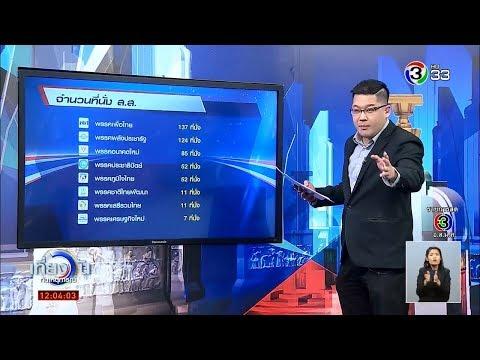 นายกฯ เข้าทำเนียบฯ โบกมือทักทายสื่อมวลชน - วันที่ 25 Mar 2019