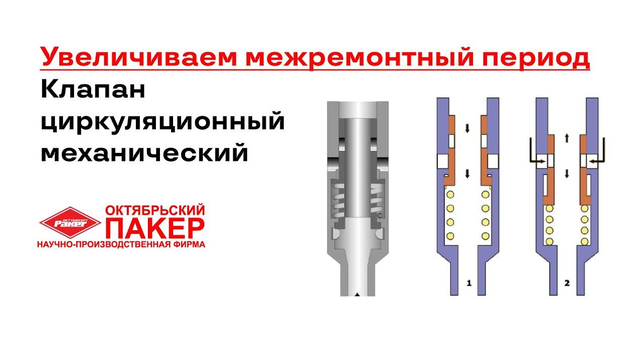 Видео презентация - Клапан циркуляционный механический — КЦМ