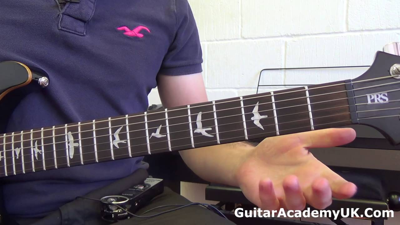 Justin Timberlake Cant Stop The Feeling Guitar Tutorial