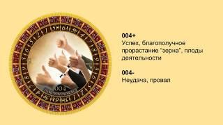 Бесплатные уроки СИНХРОвидения® с Анной Гак! Значение диска Успех