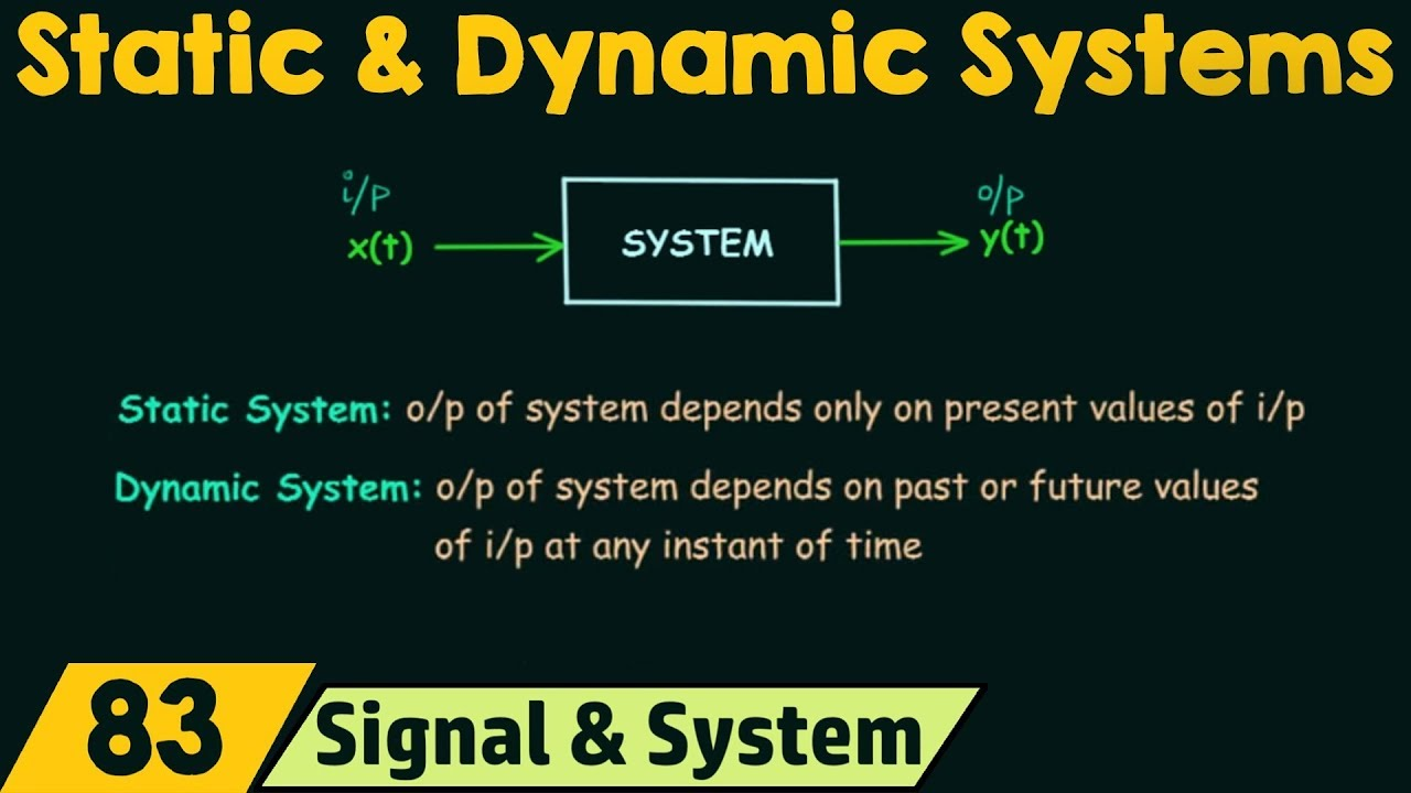dynamic systems Fastrack: ensuring safe real-time navigation of dynamic systems sylvia  herbert, david fridovich-keil, and claire tomlin dec 5, 2017.