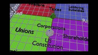 New 3D Political Compass