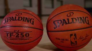 Youth Basketball Guidelines