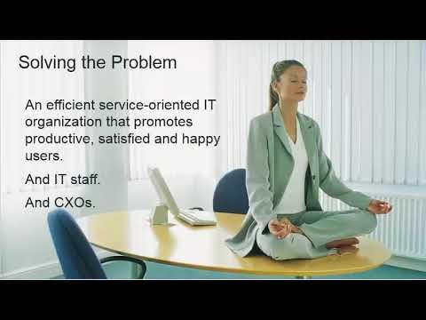 Micro Focus IT Operations Management Product Portfolio