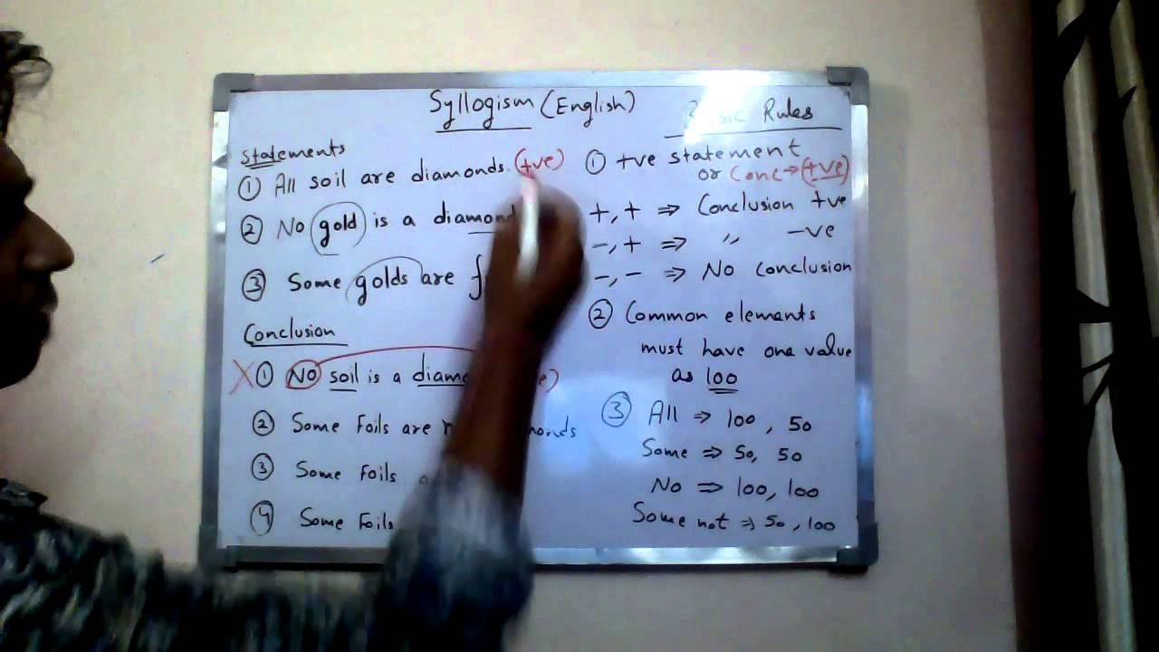 Syllogismwithout venn diagram english version youtube pooptronica