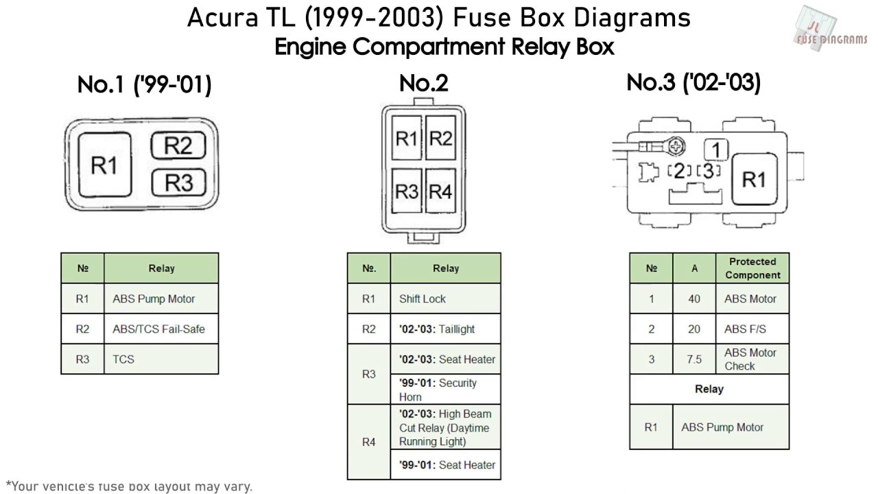 Acura TL (1999-2003) Fuse Box Diagrams - YouTube