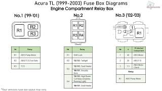 Acura Tl 1999 2003 Fuse Box Diagrams Youtube