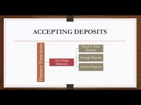 Primary Functions of a Commercial Bank