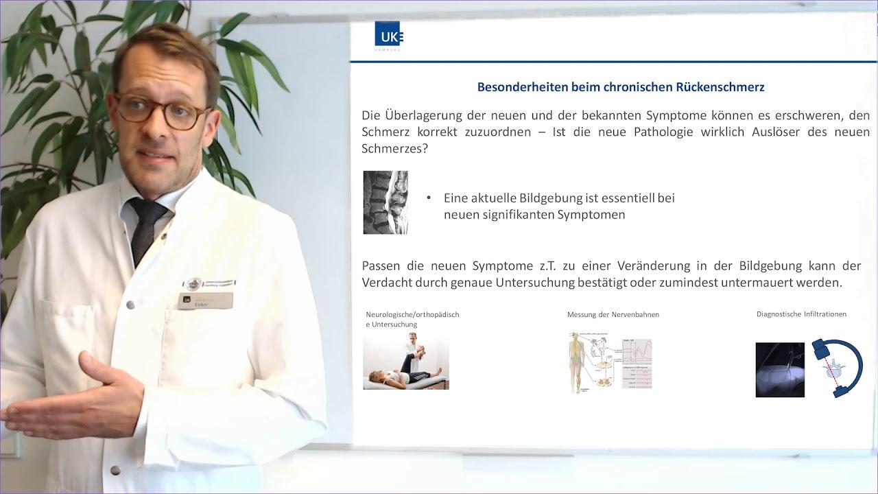4.Akute Exacerbation bekannter Rückenschmerzen: Die Rolle..