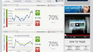 Global Trader 365 - Free binary options demo account   benefit of Binary Options