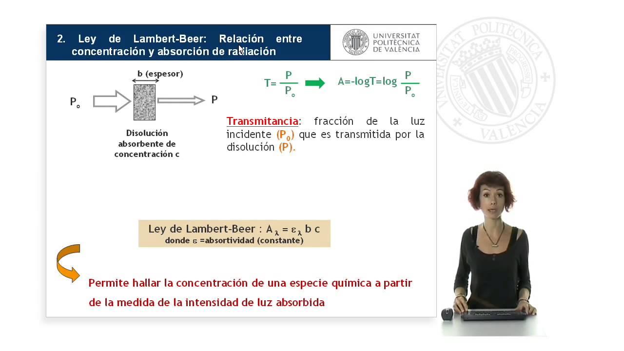 Aplicación de la ley de Lambert-Beer en espectroscopía UV-visible |  | UPV