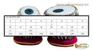 কাহারবা তাল । Tabla Tutorial-1 in Bangla | Rhythm on Kaharba Taal | Sabrina's Rhythm | FL Studio
