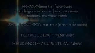 ASTROLOGIA MÉDICA para o signo de AQUÁRIO