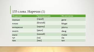 7 урок - 133 слова - наречия