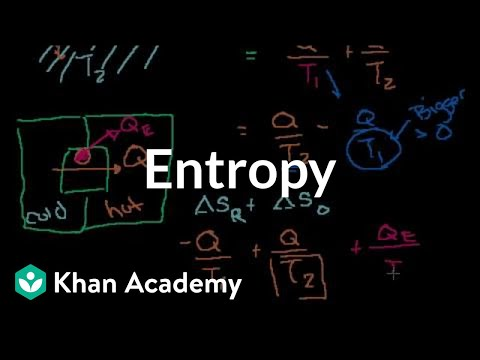 Entropy intuition | Thermodynamics | Physics | Khan Academy