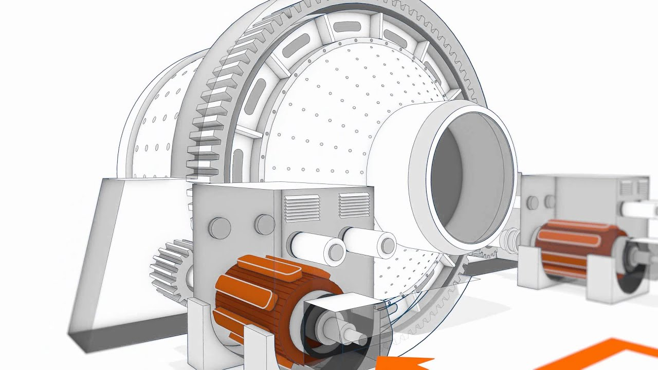 Abb Ring Geared Mill Drives Youtube
