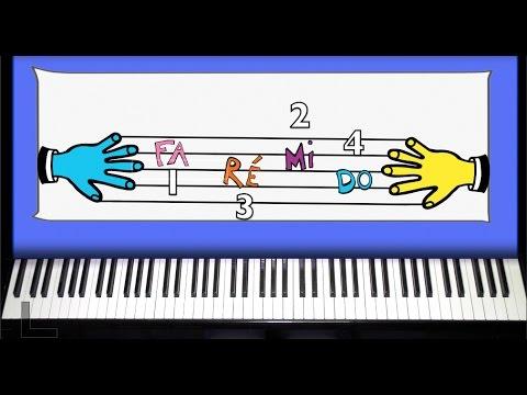 COURS DE PIANO FACILE POUR ENFANTS  imusickids ***LES DOIGTÉS