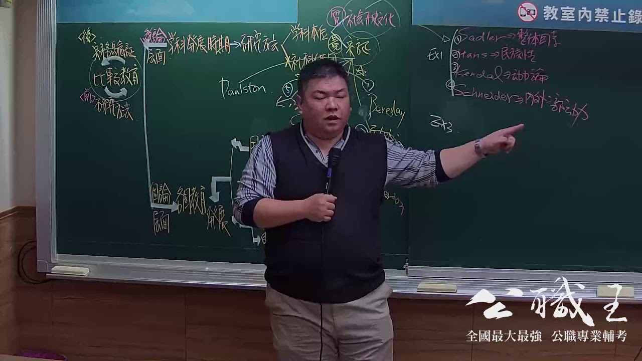 [解題]108/2019地方特考|考古題|比較教育申論題解答A 4-1|志光,學儒,保成 - YouTube