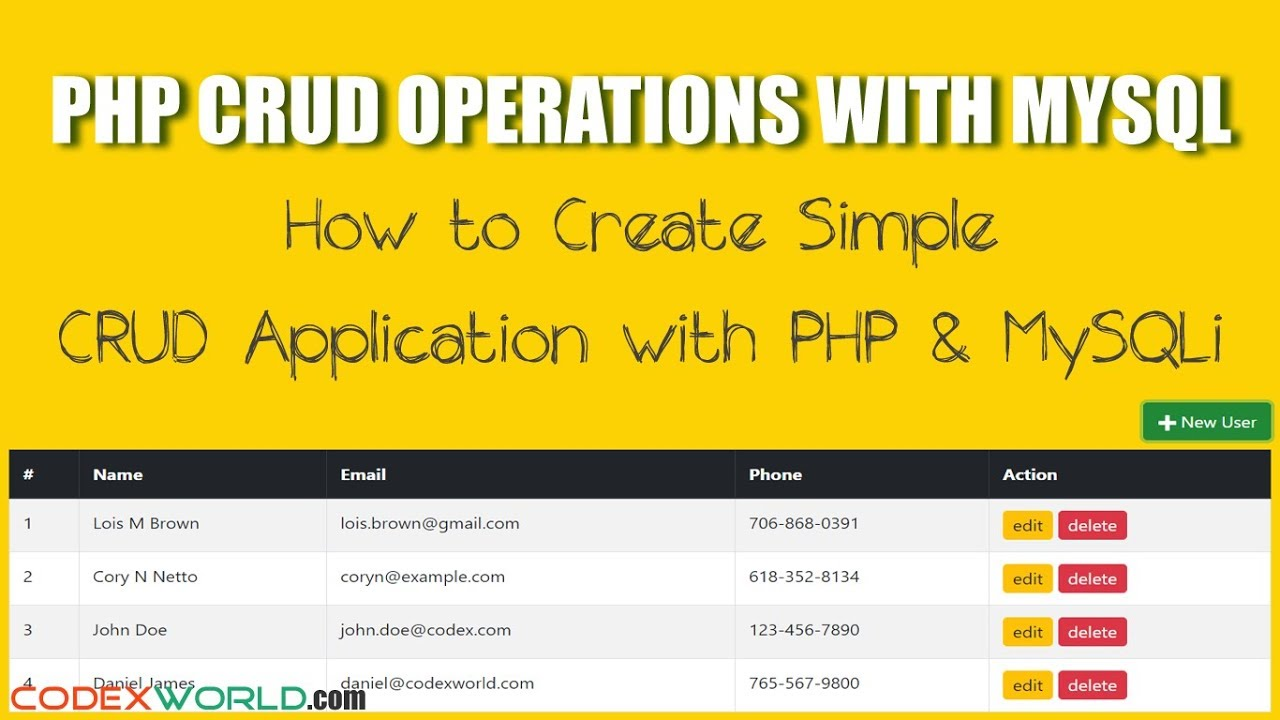 PHP CRUD Operations with MySQLi Extension - CodexWorld