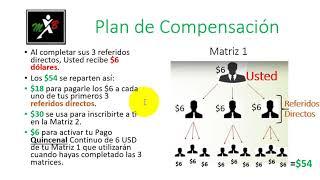 Cómo funciona Mexicanos Unidos (MU).