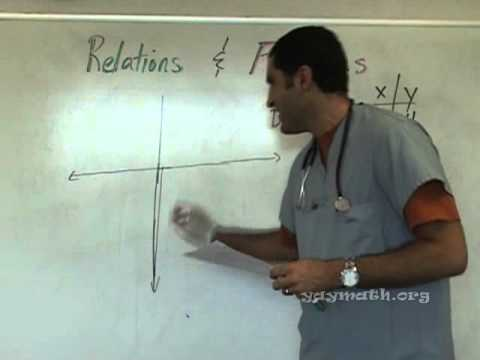 Algebra - Relations and Functions